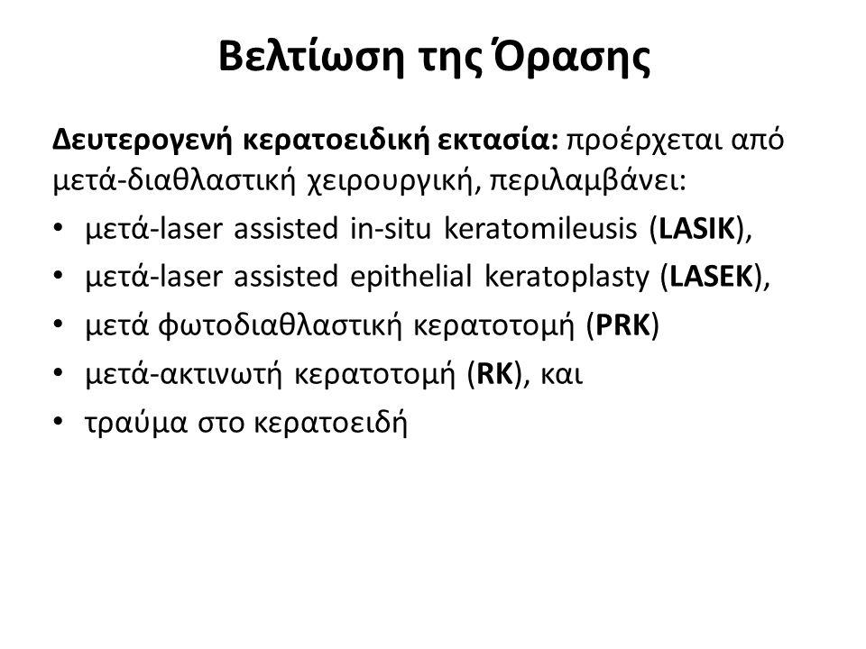 Βελτίωση της Όρασης Δευτερογενή κερατοειδική εκτασία: προέρχεται από μετά-διαθλαστική χειρουργική, περιλαμβάνει: μετά-laser assisted in-situ keratomil