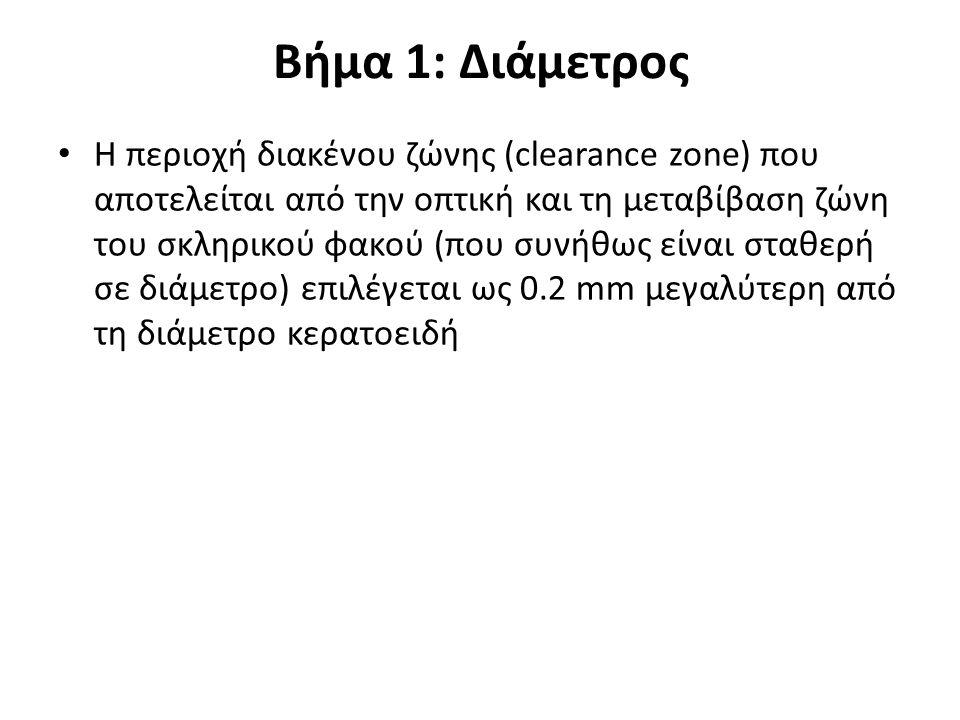 Βήμα 1: Διάμετρος Η περιοχή διακένου ζώνης (clearance zone) που αποτελείται από την οπτική και τη μεταβίβαση ζώνη του σκληρικού φακού (που συνήθως είν