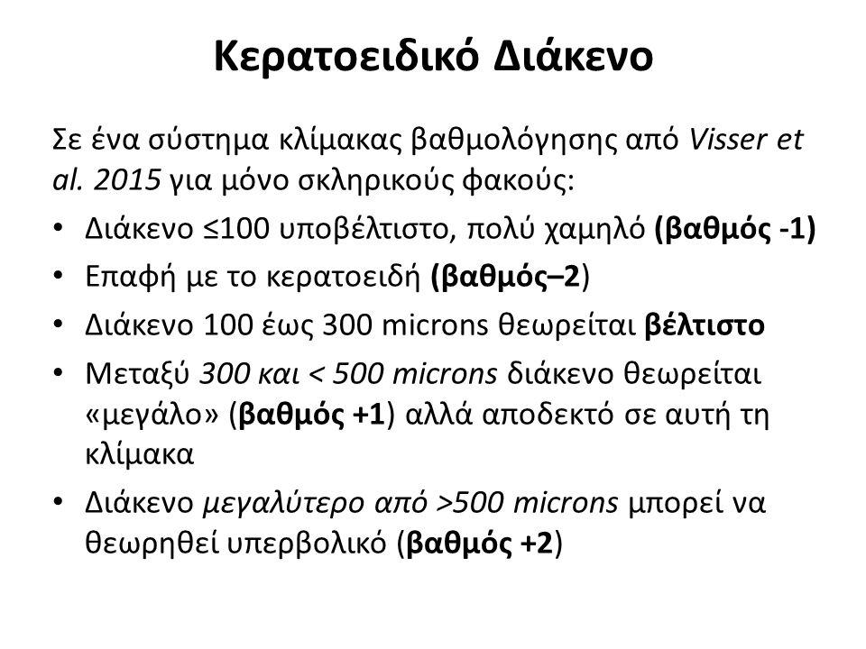 Κερατοειδικό Διάκενο Σε ένα σύστημα κλίμακας βαθμολόγησης από Visser et al. 2015 για μόνο σκληρικούς φακούς: Διάκενο ≤100 υποβέλτιστο, πολύ χαμηλό (βα