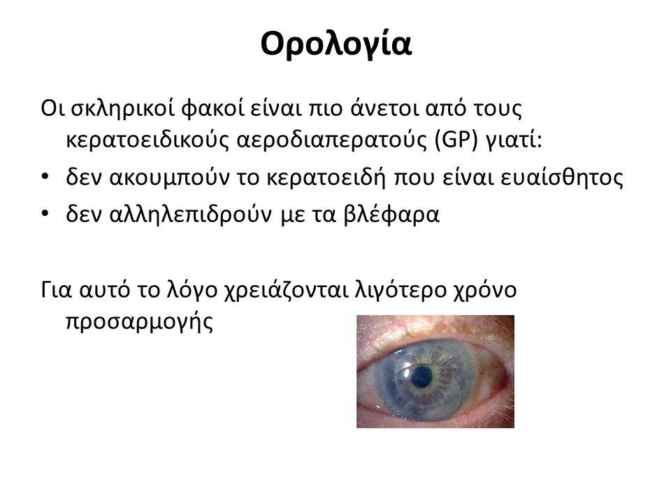 Ενδείξεις Σκληρικών Φακών Επαφής 1.Βελτίωση της όρασης 2.Προστασία του κερατοειδή 3.Αισθητική/Σπόρ