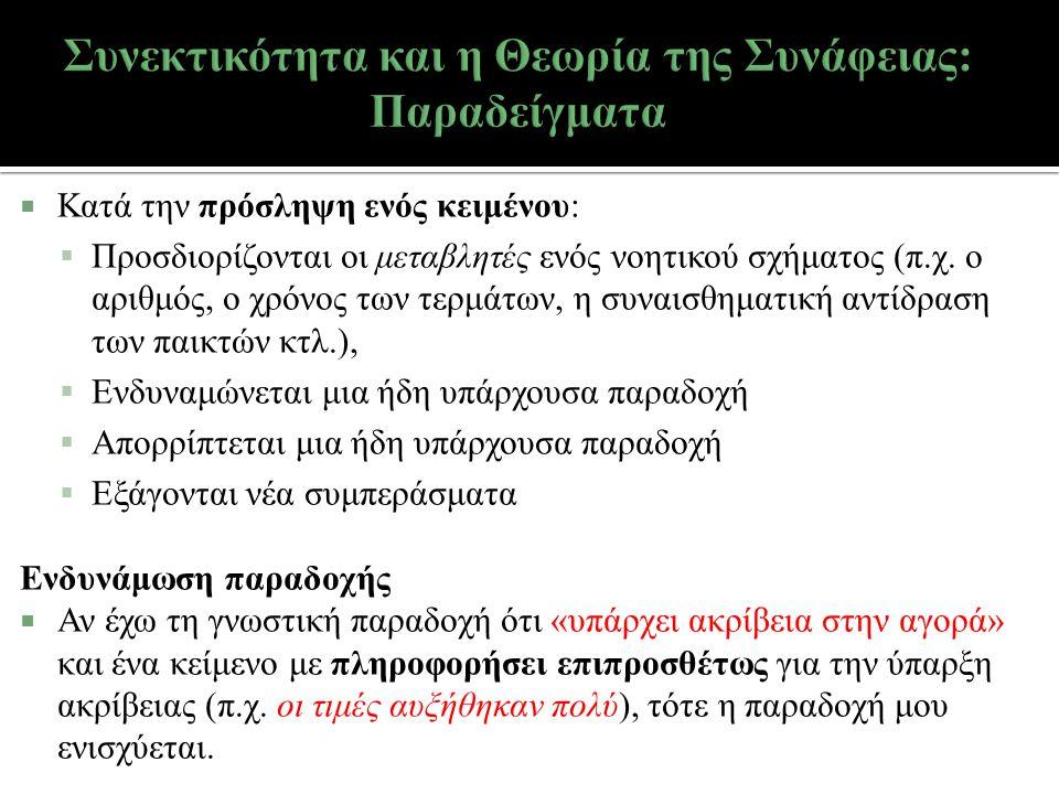  Κατά την πρόσληψη ενός κειμένου:  Προσδιορίζονται οι μεταβλητές ενός νοητικού σχήματος (π.χ.