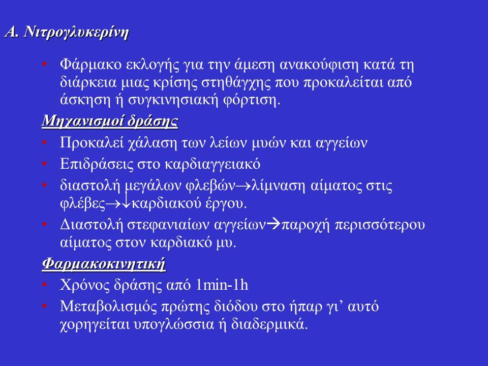 Α. Νιτρογλυκερίνη Φάρμακο εκλογής για την άμεση ανακούφιση κατά τη διάρκεια μιας κρίσης στηθάγχης που προκαλείται από άσκηση ή συγκινησιακή φόρτιση. Μ
