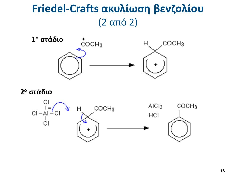 Friedel-Crafts ακυλίωση βενζολίου (2 από 2) 1 ο στάδιο 2 ο στάδιο 16