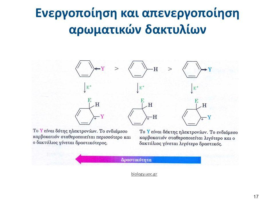 Ενεργοποίηση και απενεργοποίηση αρωματικών δακτυλίων 17 biology.uoc.gr