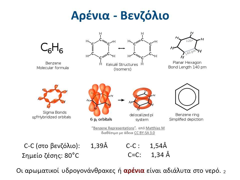 Αρένια - Βενζόλιο C-C (στο βενζόλιο): 1,39ÅC-C : 1,54Å C=C: 1,34 Å Σημείο ζέσης: 80°C Οι αρωματικοί υδρογονάνθρακες ή αρένια είναι αδιάλυτα στο νερό.