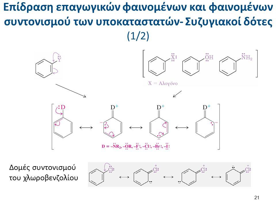 Επίδραση επαγωγικών φαινομένων και φαινομένων συντονισμού των υποκαταστατών- Συζυγιακοί δότες (1/2) Δομές συντονισμού του χλωροβενζολίου 21