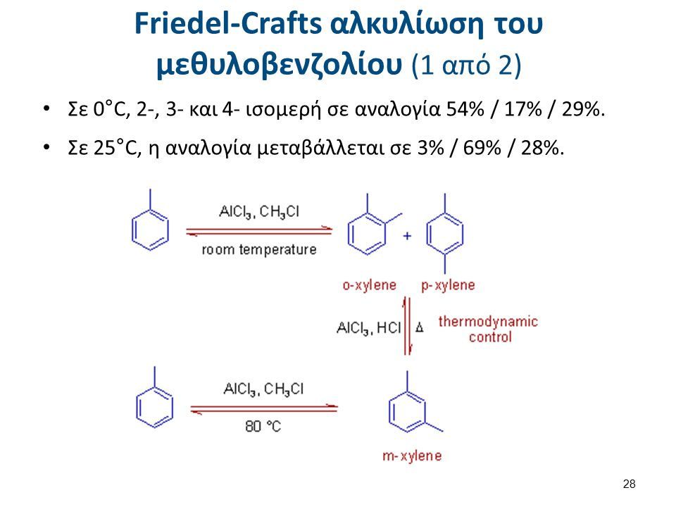 Friedel-Crafts αλκυλίωση του μεθυλοβενζολίου (1 από 2) Σε 0°C, 2-, 3- και 4- ισομερή σε αναλογία 54% / 17% / 29%. Σε 25°C, η αναλογία μεταβάλλεται σε