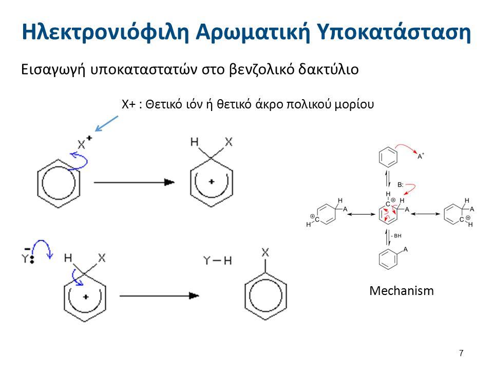 Ηλεκτρονιόφιλη Αρωματική Υποκατάσταση Εισαγωγή υποκαταστατών στο βενζολικό δακτύλιο Mechanism Χ+ : Θετικό ιόν ή θετικό άκρο πολικού μορίου 7