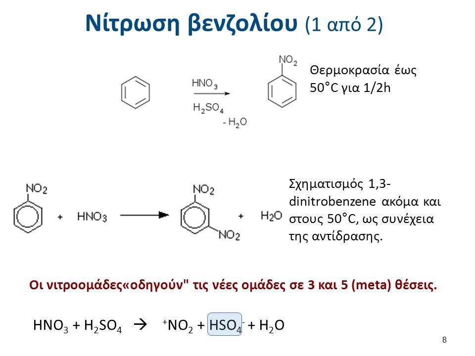 Νίτρωση βενζολίου (1 από 2) HNO 3 + H 2 SO 4  + NO 2 + HSO 4 - + H 2 O Θερμοκρασία έως 50°C για 1/2h Σχηματισμός 1,3- dinitrobenzene ακόμα και στους 50°C, ως συνέχεια της αντίδρασης.