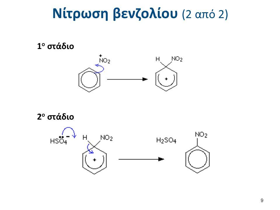 Νίτρωση βενζολίου (2 από 2) 1 ο στάδιο 2 ο στάδιο 9