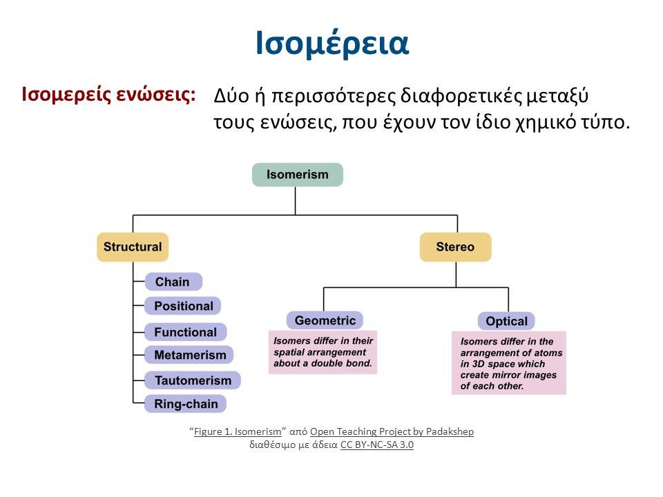 """Ισομέρεια Ισομερείς ενώσεις: Δύο ή περισσότερες διαφορετικές μεταξύ τους ενώσεις, που έχουν τον ίδιο χημικό τύπο. """"Figure 1. Isomerism"""" από Open Teach"""