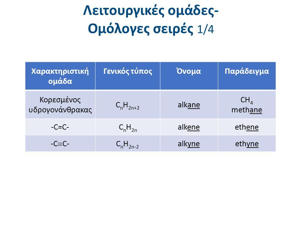 Λειτουργικές ομάδες- Ομόλογες σειρές 1/4 Χαρακτηριστική ομάδα Γενικός τύποςΌνομαΠαράδειγμα Κορεσμένος υδρογονάνθρακας C n H 2n+2 alkane CH 4 methane -