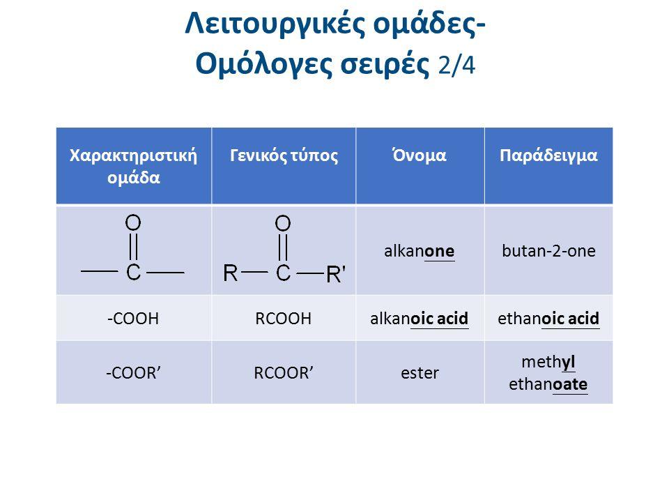 Λειτουργικές ομάδες- Ομόλογες σειρές 2/4 Χαρακτηριστική ομάδα Γενικός τύποςΌνομαΠαράδειγμα alkanonebutan-2-one -COOHRCOOHalkanoic acidethanoic acid -C