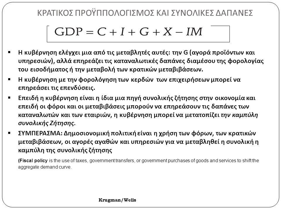 ΚΡΑΤΙΚΟΣ ΠΡΟΫΠΠΟΛΟΓΙΣΜΟΣ ΚΑΙ ΣΥΝΟΛΙΚΕΣ ΔΑΠΑΝΕΣ  Η κυβέρνηση ελέγχει μια από τις μεταβλητές αυτές: την G (αγορά προϊόντων και υπηρεσιών), αλλά επηρεάζει τις καταναλωτικές δαπάνες διαμέσου της φορολογίας του εισοδήματος ή την μεταβολή των κρατικών μεταβιβάσεων.