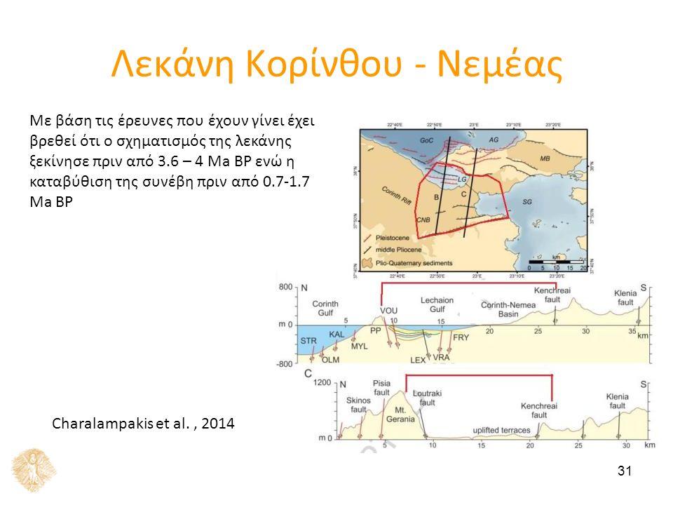 31 Λεκάνη Κορίνθου - Νεμέας Με βάση τις έρευνες που έχουν γίνει έχει βρεθεί ότι ο σχηματισμός της λεκάνης ξεκίνησε πριν από 3.6 – 4 Μa BP ενώ η καταβύθιση της συνέβη πριν από 0.7-1.7 Ma BP Charalampakis et al., 2014