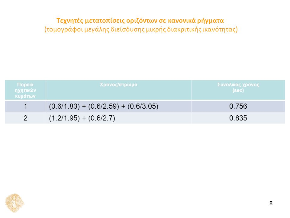 29 Κόλπος Λεχαίου Charalampakis et al., 2014
