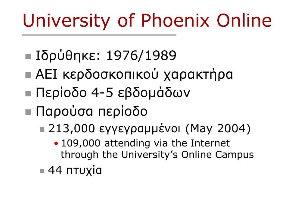 University of Phoenix Online Ιδρύθηκε: 1976/1989 ΑΕΙ κερδοσκοπικού χαρακτήρα Περίοδο 4-5 εβδομάδων Παρούσα περίοδο 213,000 εγγεγραμμένοι (May 2004) 109,000 attending via the Internet through the University's Online Campus 44 πτυχία