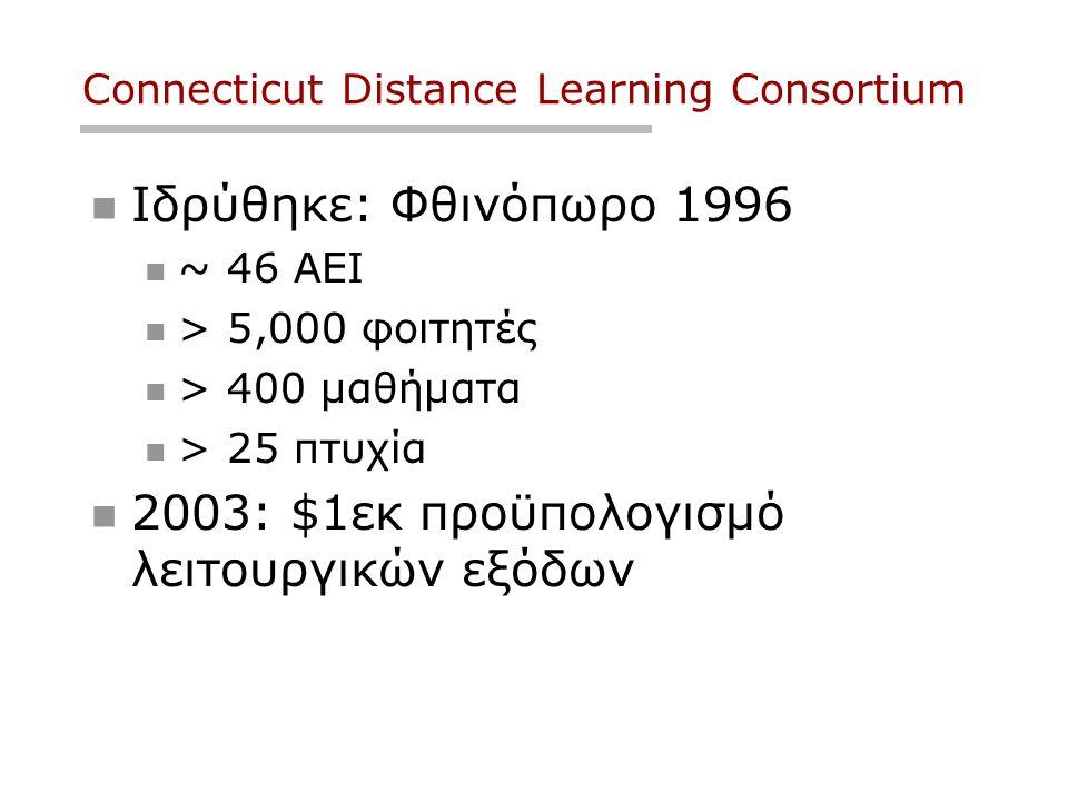 Connecticut Distance Learning Consortium Ιδρύθηκε: Φθινόπωρο 1996 ~ 46 ΑΕΙ > 5,000 φοιτητές > 400 μαθήματα > 25 πτυχία 2003: $1εκ προϋπολογισμό λειτουργικών εξόδων