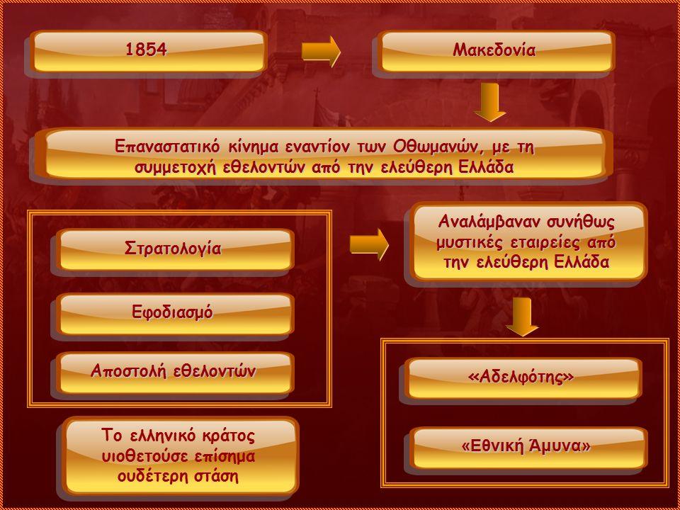 1854Μακεδονία Επαναστατικό κίνημα εναντίον των Οθωμανών, με τη συμμετοχή εθελοντών από την ελεύθερη Ελλάδα Στρατολογία Εφοδιασμό Αποστολή εθελοντών Αν