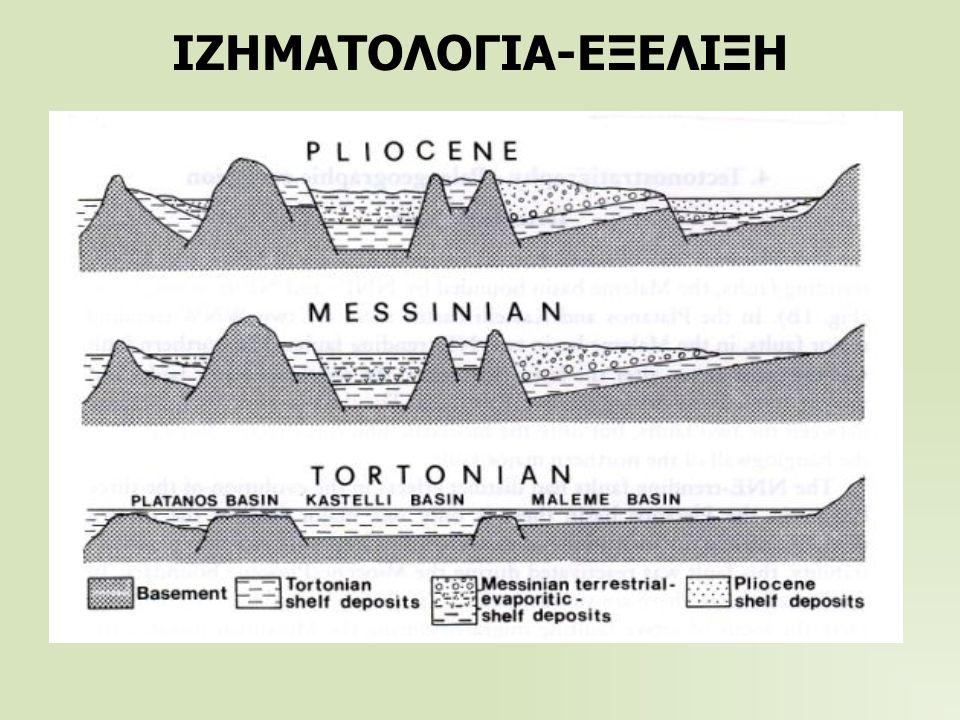 ΙΖΗΜΑΤΟΛΟΓΙΑ-ΕΞΕΛΙΞΗ