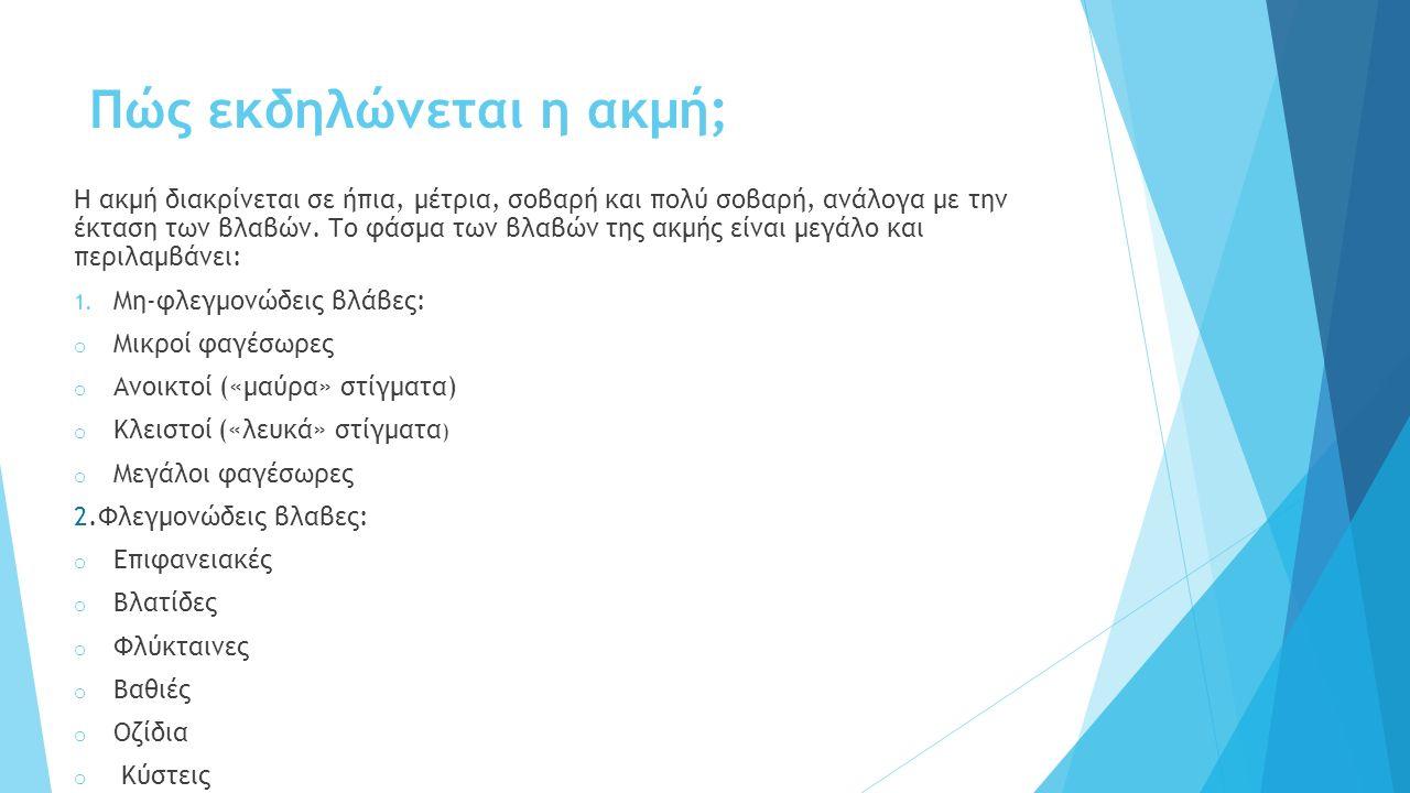 Ποιοι οι παράγοντες που επηρεάζουν την ακμή; Η ακμή μπορεί να επηρεαστεί από τους εξής παράγοντες: Καλλυντικά εφαρμοζόμενα στο δέρμα του προσώπου, σώματος ή τριχωτού κεφαλής Τοπικά ή συστηματικά χορηγούμενα φάρμακα όπως: κορτικοστεροειδή, λίθιο, αντιβιοτικά, αντιεπιληπτικά, κα.