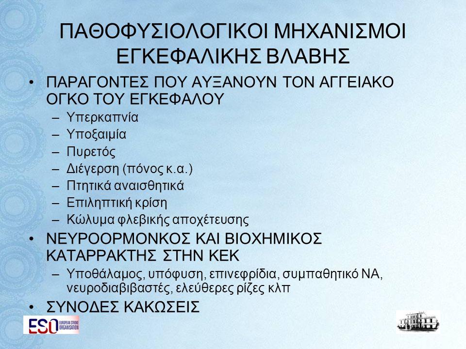 ΠΑΘΟΦΥΣΙΟΛΟΓΙΚΟΙ ΜΗΧΑΝΙΣΜΟΙ ΕΓΚΕΦΑΛΙΚΗΣ ΒΛΑΒΗΣ ΠΑΡΑΓΟΝΤΕΣ ΠΟΥ ΑΥΞΑΝΟΥΝ ΤΟΝ ΑΓΓΕΙΑΚΟ ΟΓΚΟ ΤΟΥ ΕΓΚΕΦΑΛΟΥ –Υπερκαπνία –Υποξαιμία –Πυρετός –Διέγερση (πόνο