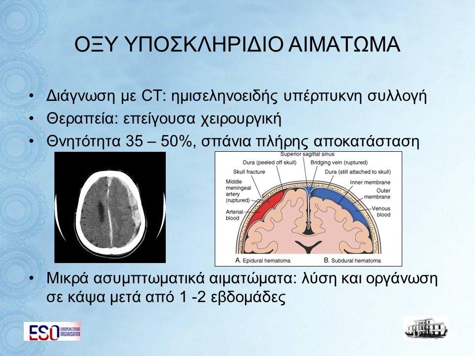 ΟΞΥ ΥΠΟΣΚΛΗΡΙΔΙΟ ΑΙΜΑΤΩΜΑ Διάγνωση με CT: ημισεληνοειδής υπέρπυκνη συλλογή Θεραπεία: επείγουσα χειρουργική Θνητότητα 35 – 50%, σπάνια πλήρης αποκατάστ
