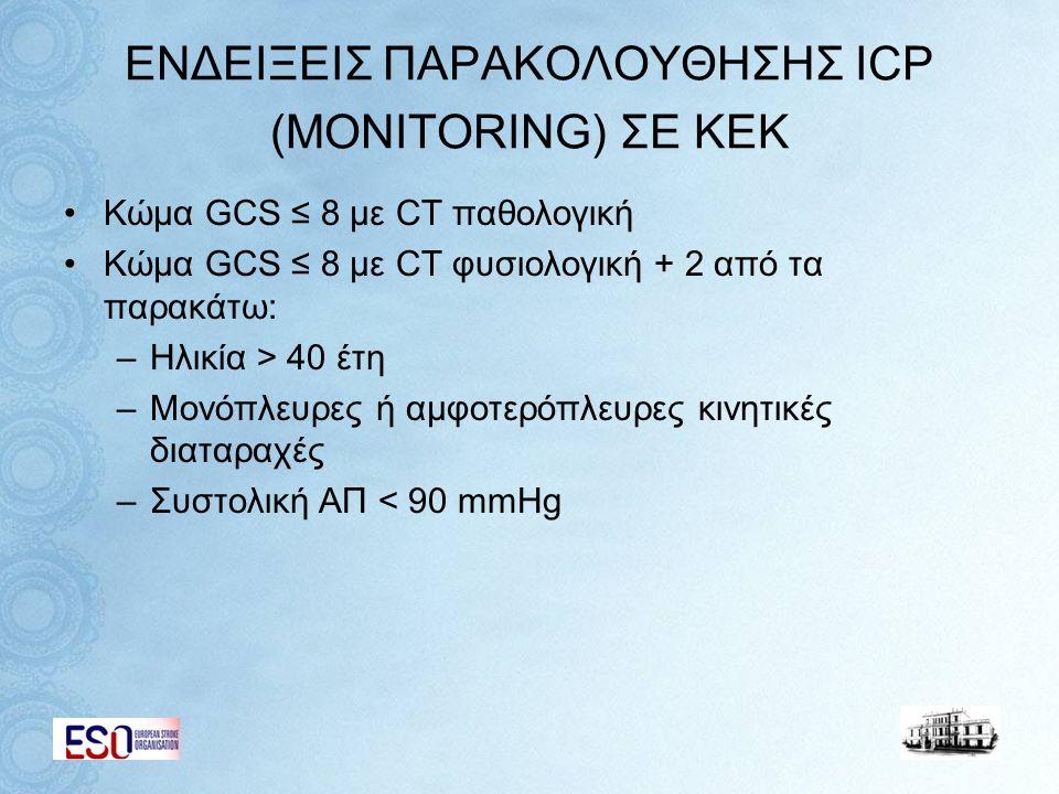 ΕΝΔΕΙΞΕΙΣ ΠΑΡΑΚΟΛΟΥΘΗΣΗΣ ICP (MONITORING) ΣΕ ΚΕΚ Κώμα GCS ≤ 8 με CT παθολογική Κώμα GCS ≤ 8 με CT φυσιολογική + 2 από τα παρακάτω: –Ηλικία > 40 έτη –Μ