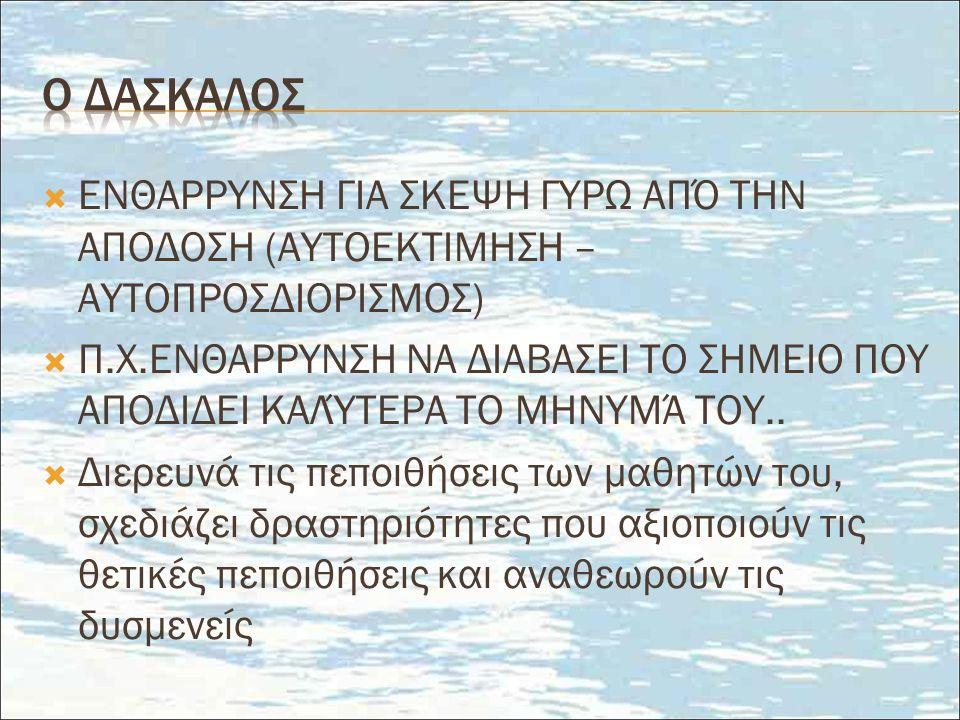 ΕΝΘΑΡΡΥΝΣΗ ΓΙΑ ΣΚΕΨΗ ΓΥΡΩ ΑΠΌ ΤΗΝ ΑΠΟΔΟΣΗ (ΑΥΤΟΕΚΤΙΜΗΣΗ – ΑΥΤΟΠΡΟΣΔΙΟΡΙΣΜΟΣ)  Π.Χ.ΕΝΘΑΡΡΥΝΣΗ ΝΑ ΔΙΑΒΑΣΕΙ ΤΟ ΣΗΜΕΙΟ ΠΟΥ ΑΠΟΔΙΔΕΙ ΚΑΛΎΤΕΡΑ ΤΟ ΜΗΝΥΜΆ ΤΟΥ..