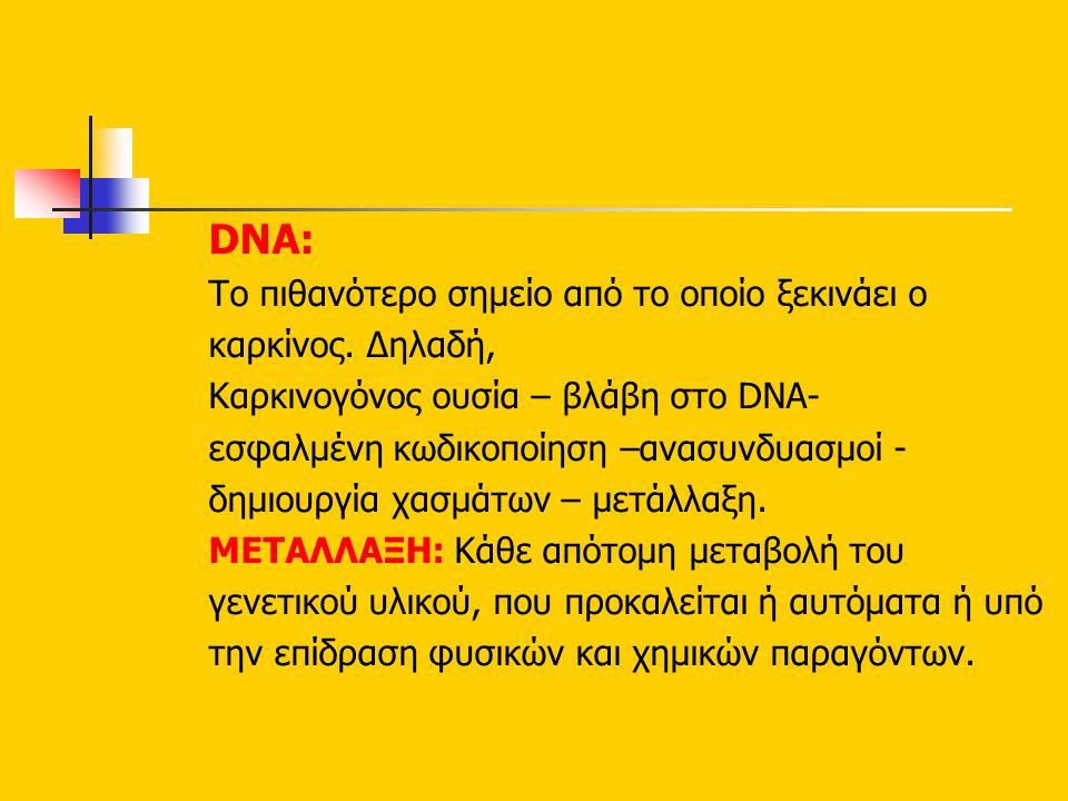 DNA: Το πιθανότερο σημείο από το οποίο ξεκινάει ο καρκίνος. Δηλαδή, Καρκινογόνος ουσία – βλάβη στο DNA- εσφαλμένη κωδικοποίηση –ανασυνδυασμοί - δημιου