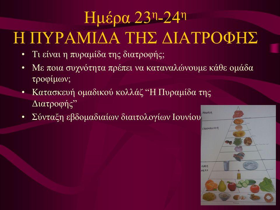Ημέρα 23 η -24 η Η ΠΥΡΑΜΙΔΑ ΤΗΣ ΔΙΑΤΡΟΦΗΣ Τι είναι η πυραμίδα της διατροφής; Με ποια συχνότητα πρέπει να καταναλώνουμε κάθε ομάδα τροφίμων; Κατασκευή ομαδικού κολλάζ Η Πυραμίδα της Διατροφής Σύνταξη εβδομαδιαίων διαιτολογίων Ιουνίου