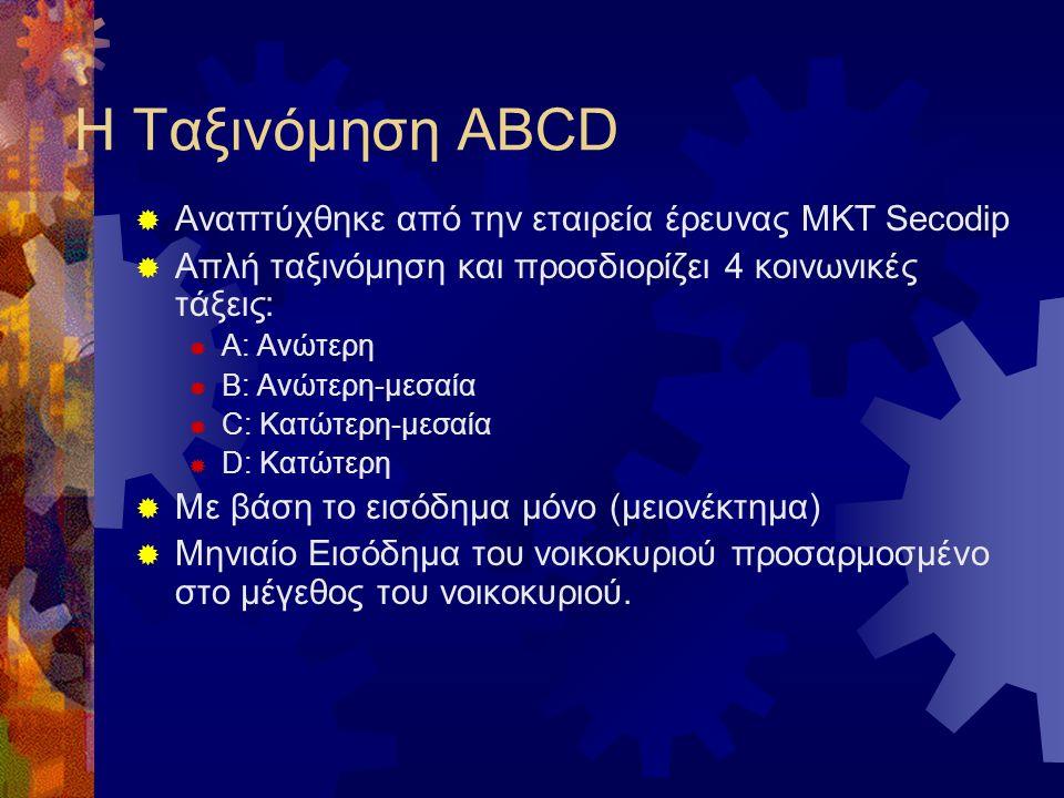 Η Ταξινόμηση ABCD  Αναπτύχθηκε από την εταιρεία έρευνας ΜΚΤ Secodip  Απλή ταξινόμηση και προσδιορίζει 4 κοινωνικές τάξεις:  Α: Aνώτερη  B: Ανώτερη-μεσαία  C: Κατώτερη-μεσαία  D: Κατώτερη  Με βάση το εισόδημα μόνο (μειονέκτημα)  Μηνιαίο Εισόδημα του νοικοκυριού προσαρμοσμένο στο μέγεθος του νοικοκυριού.