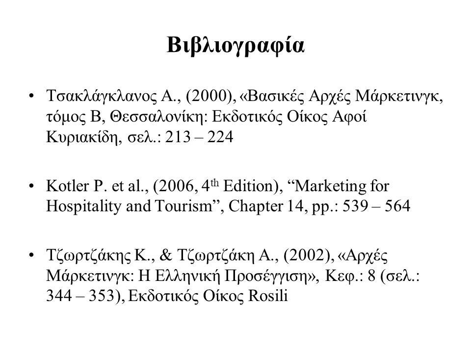 Βιβλιογραφία Τσακλάγκλανος Α., (2000), «Βασικές Αρχές Μάρκετινγκ, τόμος Β, Θεσσαλονίκη: Εκδοτικός Οίκος Αφοί Κυριακίδη, σελ.: 213 – 224 Kotler P.