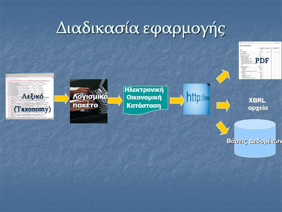 Παράδειγμα XBRL Ας υποθέσουμε ότι θέλουμε να παρουσιάσουμε τον Λογαριασμό «Ταμείο Επιχείρησης» μιας επιχείρησης σε μορφή XBRL. Εξετάζοντας τα οικονομι