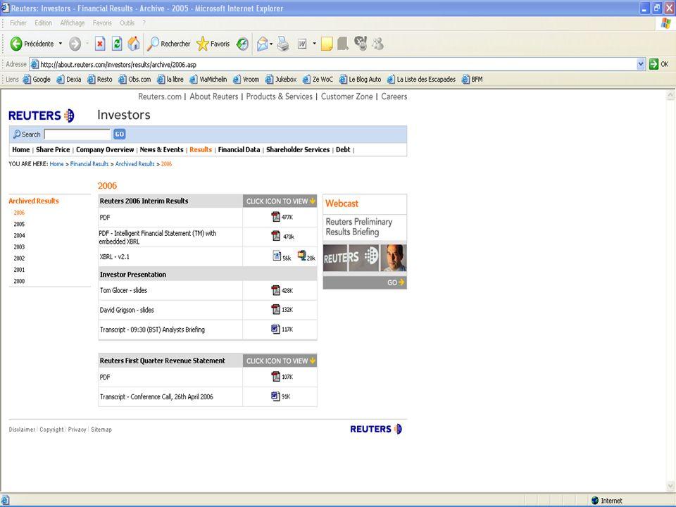 Διαδικασία εφαρμογής Λεξικό (Taxonomy) Λογισμικό πακέτο Ηλεκτρονική Οικονομική Κατάσταση XBRL αρχεία Βάσεις Δεδομένων PDF Λεξικό (Taxonomy) Λογισμικό