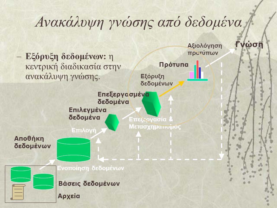 Ανακάλυψη γνώσης από δεδομένα –Εξόρυξη δεδομένων: η κεντρική διαδικασία στην ανακάλυψη γνώσης.