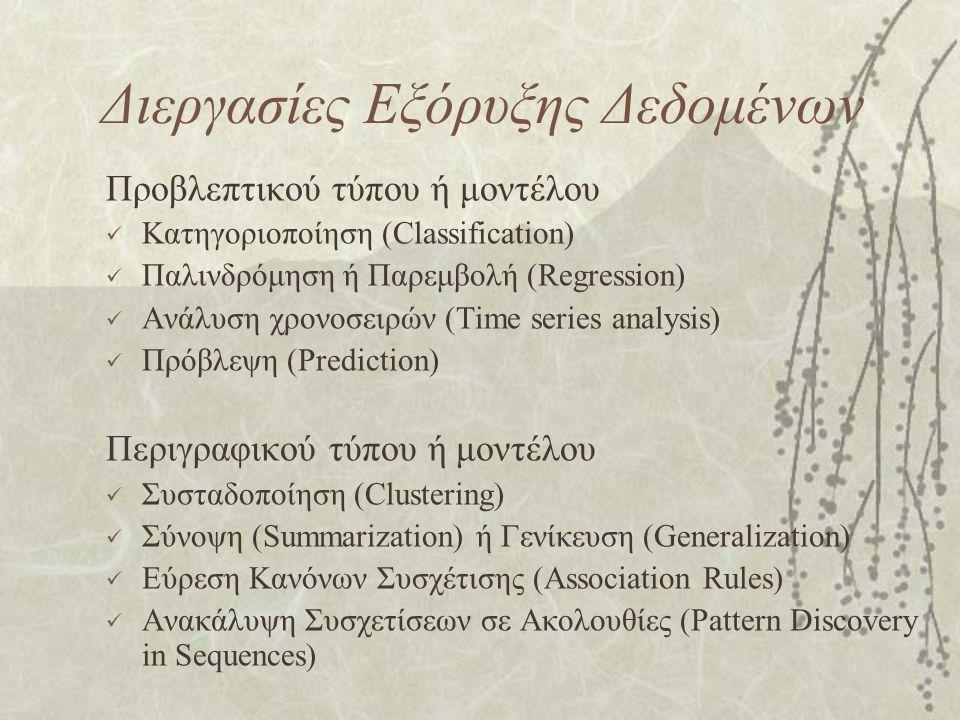 Διεργασίες Εξόρυξης Δεδομένων Προβλεπτικού τύπου ή μοντέλου Κατηγοριοποίηση (Classification) Παλινδρόμηση ή Παρεμβολή (Regression) Ανάλυση χρονοσειρών (Time series analysis) Πρόβλεψη (Prediction) Περιγραφικού τύπου ή μοντέλου Συσταδοποίηση (Clustering) Σύνοψη (Summarization) ή Γενίκευση (Generalization) Εύρεση Κανόνων Συσχέτισης (Association Rules) Ανακάλυψη Συσχετίσεων σε Ακολουθίες (Pattern Discovery in Sequences)