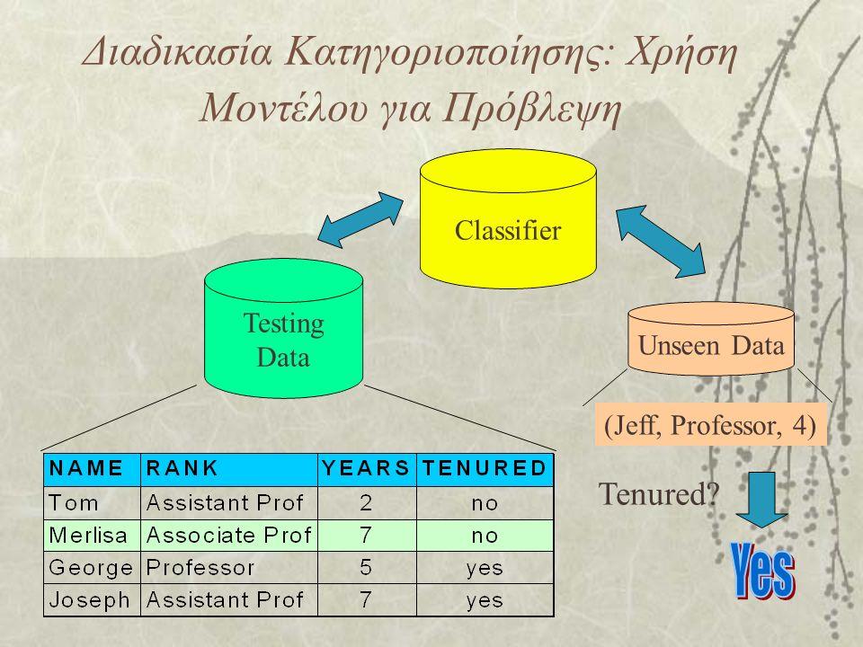 Διαδικασία Κατηγοριοποίησης: Χρήση Μοντέλου για Πρόβλεψη Classifier Testing Data Unseen Data (Jeff, Professor, 4) Tenured