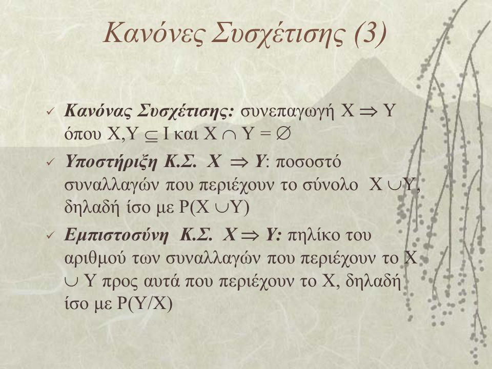 Κανόνες Συσχέτισης (3) Κανόνας Συσχέτισης: συνεπαγωγή X  Y όπου X,Y  I και X  Y =  Υποστήριξη Κ.Σ.