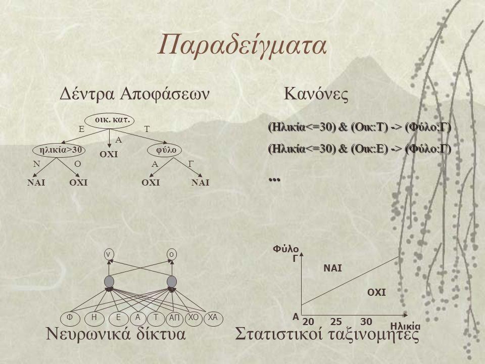 Δέντρα ΑποφάσεωνΚανόνες Νευρωνικά δίκτυαΣτατιστικοί ταξινομητές Παραδείγματα οικ.