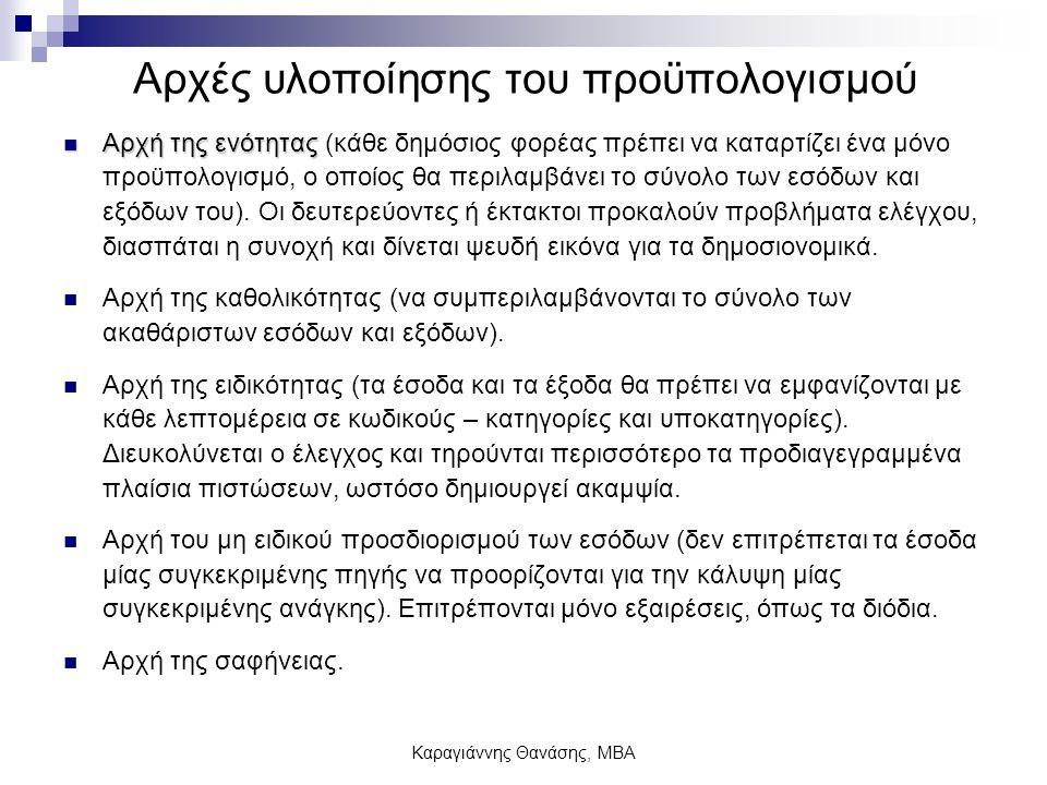 Καραγιάννης Θανάσης, ΜΒΑ Αρχές υλοποίησης του προϋπολογισμού Αρχή της ενότητας Αρχή της ενότητας (κάθε δημόσιος φορέας πρέπει να καταρτίζει ένα μόνο π