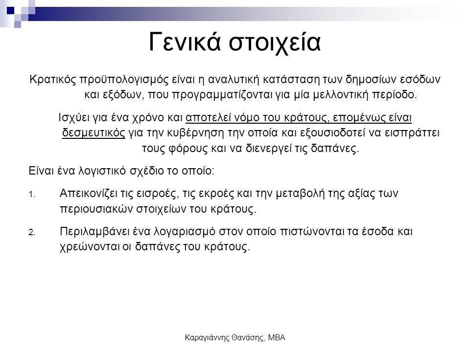 Καραγιάννης Θανάσης, ΜΒΑ Σπουδαιότητα 1.Παρέχει πληροφορίες για την κίνηση των κονδυλίων.