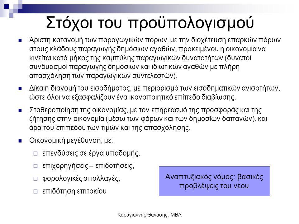 Καραγιάννης Θανάσης, ΜΒΑ Πρώτες πληροφορίες ( Καθημερινή, 12/05/2010 ) Ο Νέος Αναπτυξιακός Νόμος εισάγει νέα κριτήρια αξιολόγησης με τα οποία στηρίζονται επιχειρηματικές και επενδυτικές δραστηριότητες που συμβάλλουν στην: - Ανταγωνιστικότητα, ποιότητα και εξωστρέφεια - Πράσινη επιχειρηματικότητα - Αναδιάρθρωση, απασχόληση και ισόρροπη ανάπτυξη Ο Νέος Αναπτυξιακός Νόμος αξιοποιεί το χάρτη κρατικών ενισχύσεων, ο οποίος προβλέπει 4 ζώνες κινήτρων (Α,Β,Γ και Δ) με ανώτατα ποσοστά ενίσχυσης 15%, 20%, 30% και 40%, αντίστοιχα.