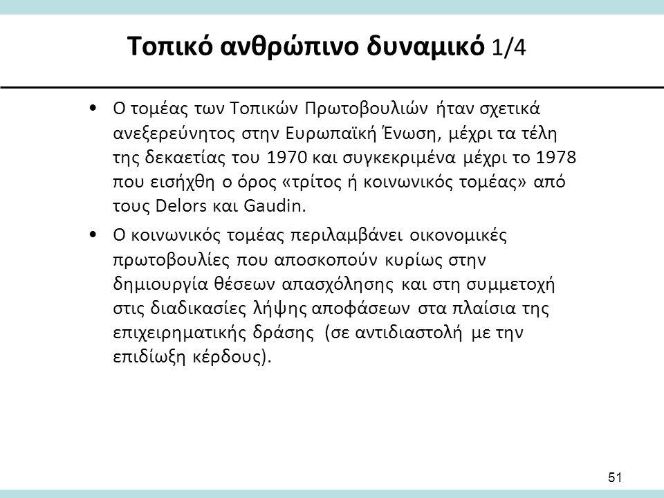 Τοπικό ανθρώπινο δυναμικό 1/4 51 Ο τομέας των Τοπικών Πρωτοβουλιών ήταν σχετικά ανεξερεύνητος στην Ευρωπαϊκή Ένωση, μέχρι τα τέλη της δεκαετίας του 1970 και συγκεκριμένα μέχρι το 1978 που εισήχθη ο όρος «τρίτος ή κοινωνικός τομέας» από τους Delors και Gaudin.