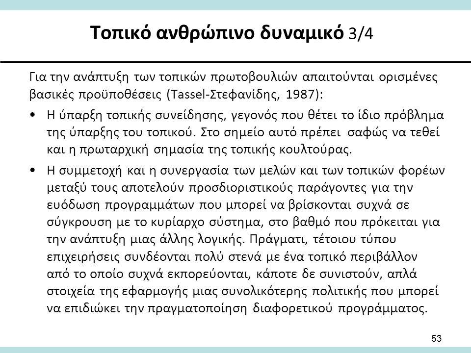 Τοπικό ανθρώπινο δυναμικό 3/4 53 Για την ανάπτυξη των τοπικών πρωτοβουλιών απαιτούνται ορισμένες βασικές προϋποθέσεις (Tassel-Στεφανίδης, 1987): Η ύπαρξη τοπικής συνείδησης, γεγονός που θέτει το ίδιο πρόβλημα της ύπαρξης του τοπικού.