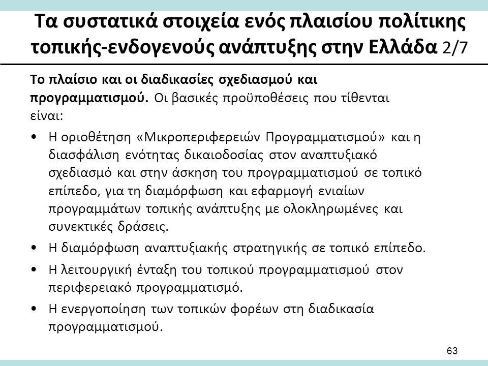 Τα συστατικά στοιχεία ενός πλαισίου πολίτικης τοπικής-ενδογενούς ανάπτυξης στην Ελλάδα 2/7 63 Το πλαίσιο και οι διαδικασίες σχεδιασμού και προγραμματισμού.