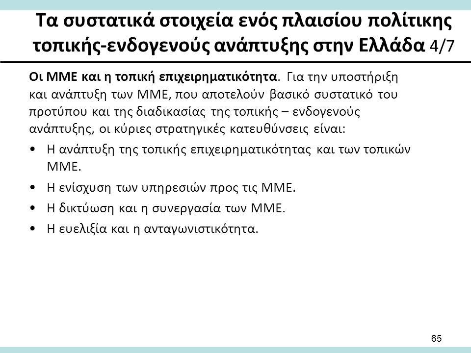 Τα συστατικά στοιχεία ενός πλαισίου πολίτικης τοπικής-ενδογενούς ανάπτυξης στην Ελλάδα 4/7 65 Οι ΜΜΕ και η τοπική επιχειρηματικότητα.
