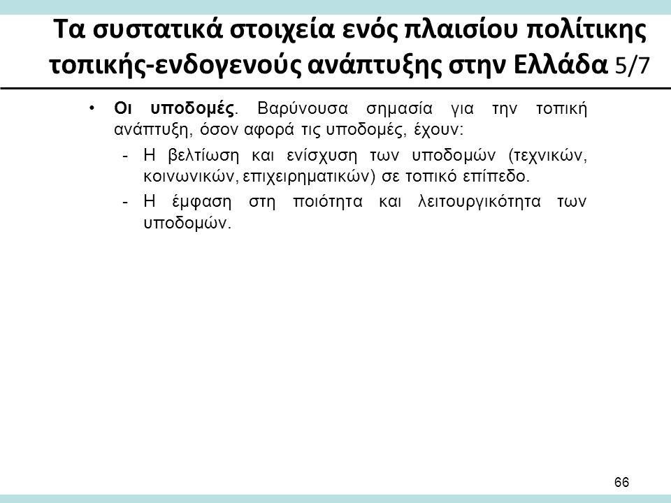 Τα συστατικά στοιχεία ενός πλαισίου πολίτικης τοπικής-ενδογενούς ανάπτυξης στην Ελλάδα 5/7 Οι υποδομές.