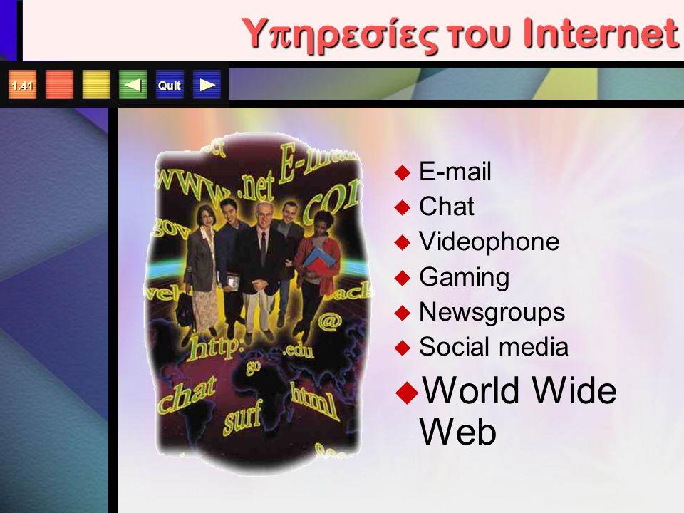 Quit 1.40 Το να είσαι Online  Internet (the Net)  Internet Service Provider (ISP)  Information Service (like AOL)  Modems  Online/Offline  Download/Upload  MP3 players