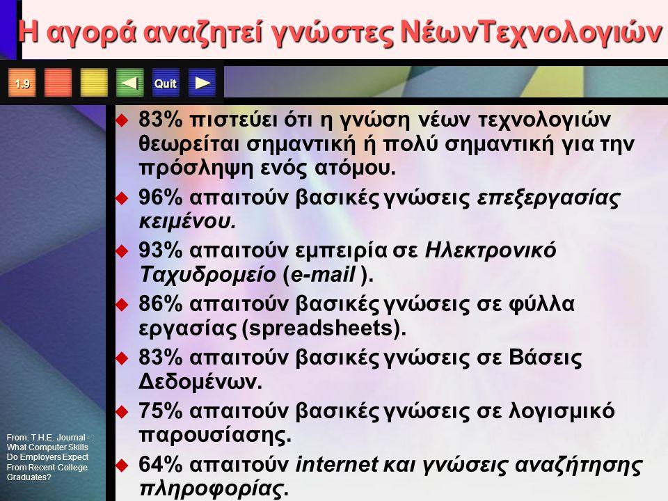 Quit 1.8 Οι Πολίτες π ου Γνωρίζουν ΧρησιμοποιούνΧρησιμοποιούν ΜεταδίδουνΜεταδίδουν ΔιαχειρίζονταιΔιαχειρίζονται Πληροφορία .